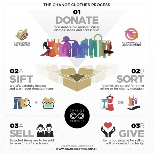 Reflect: The Change Clothes Journey